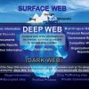 Deep Web vs. Dark Web