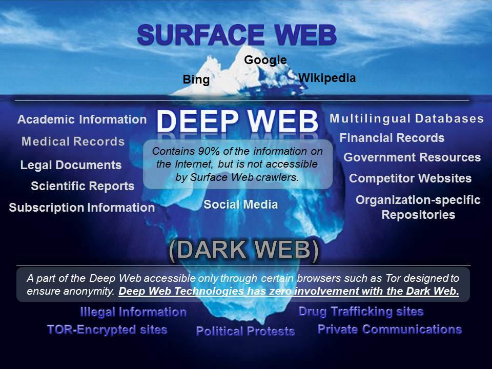 the deep web   page 2   general discussion   backpack tf